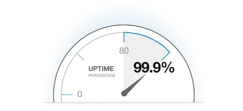 website going down. not with uptime monitoring